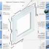 Подбор профильных комплектующих для пластиковых окон