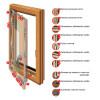 Фурнитура — важный элемент современного окна