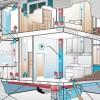 Видео: Passive house — Деревянные энергосберегающие окна Rukna